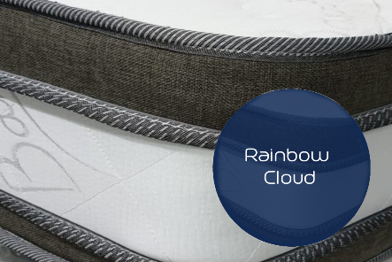 rainbow-cloud-king-size-extra-length-base-set